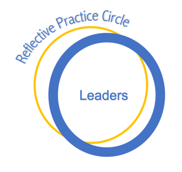 RPC leaders